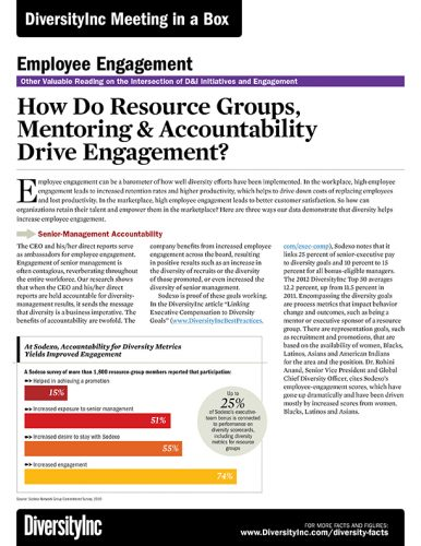 Ask DiversityInc: How Do Resource Groups, Mentoring & Accountability Drive Engagement?