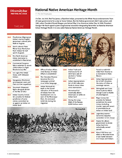 National Native American Heritage Month Timeline