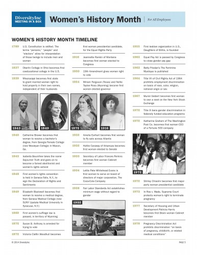 Women's History Month Timeline 1