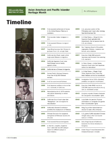 Asian American and Pacific Islander Heritage Month Timeline