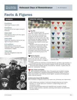 Holocaust Days of Remembrance Facts & Figures