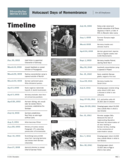 Holocaust Days of Remembrance Timeline