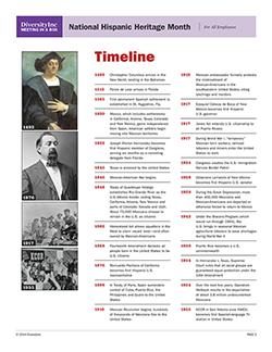 National Hispanic Heritage Month Timeline