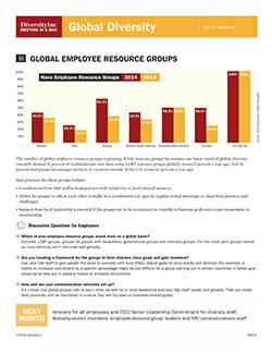 Global Employee Resource Groups