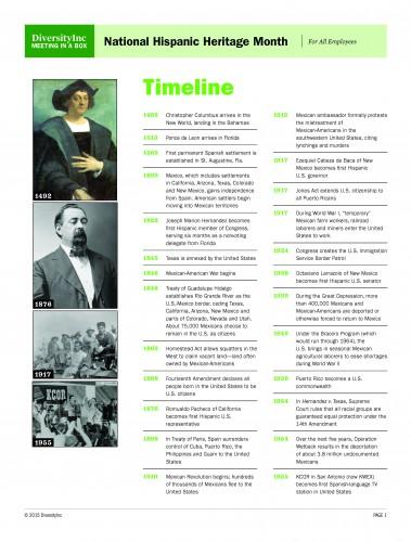 MIB_NHHM_Timelineg2JPEG_Page_1
