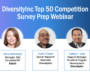 Webinar Recap: DiversityInc Top 50 Competition Survey Prep Webinar